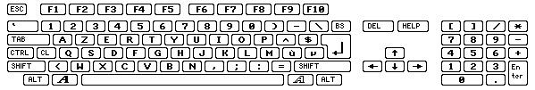 Mapa do teclado francês (FR)